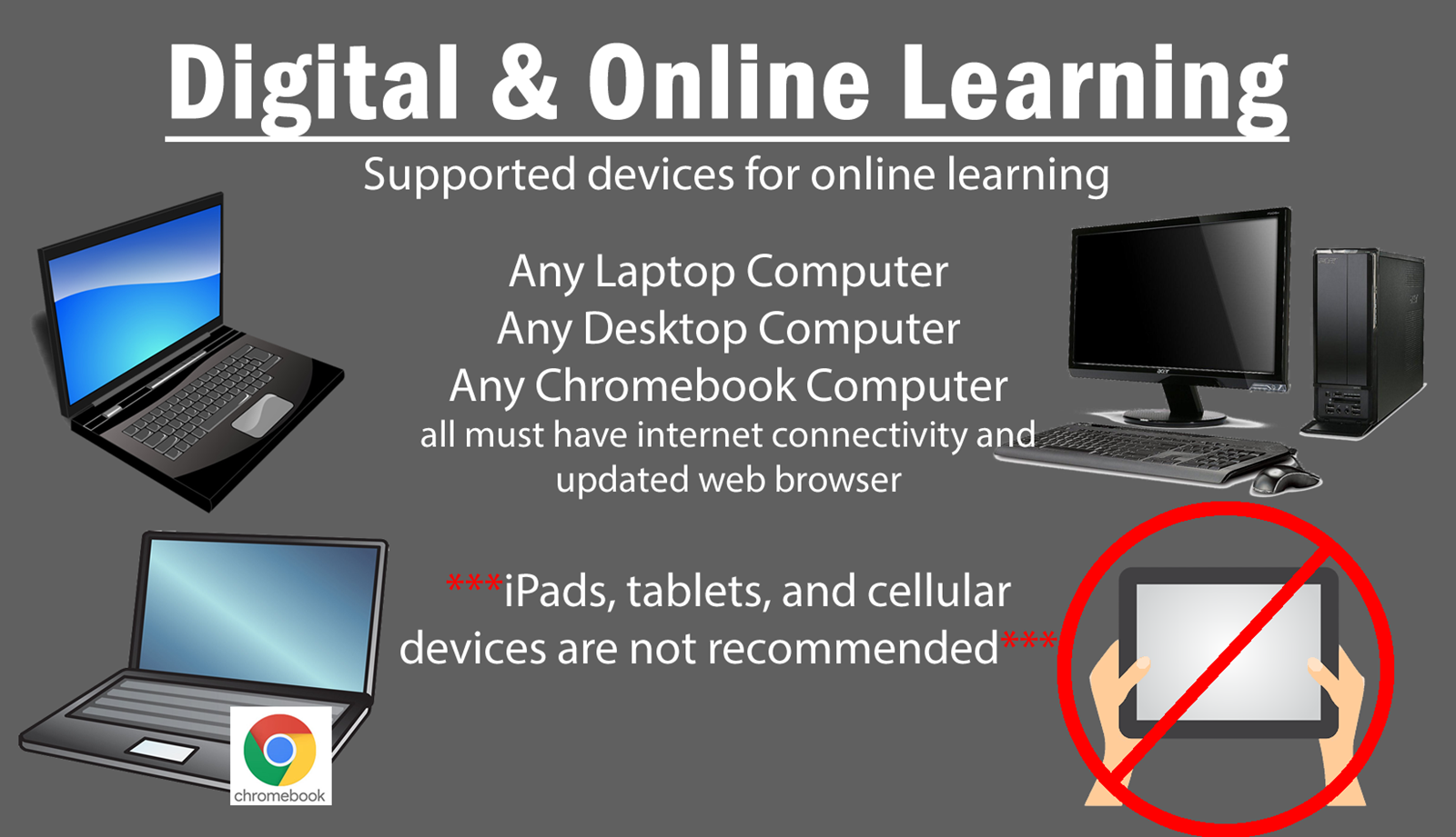 Recommended Digital Devices